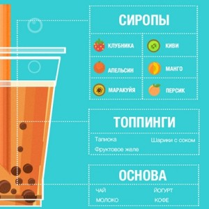 franshiza-big-one-bubble-tea.jpg