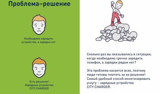 franshiza-city-charger-2.jpg