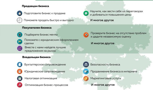 franshiza-centr-prodazhi-biznesa-3.jpg