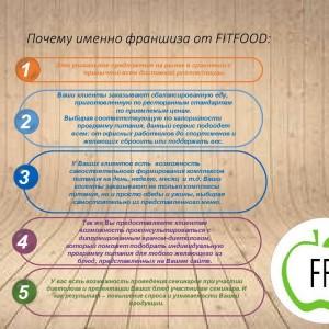 franshiza-fitfood-1.jpg
