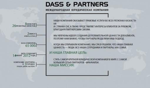 franshiza-dass-partners-2.jpg